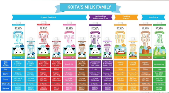 Picture of KOITA FOODS ORGANIC WHOLE MILK 200 ML